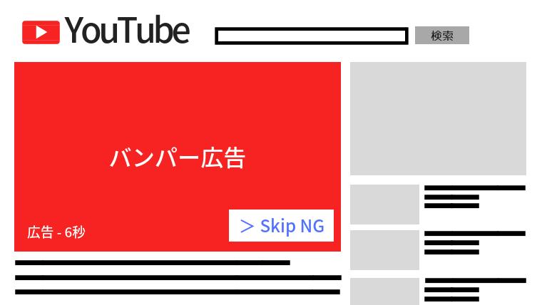 YouTubeバンパー広告
