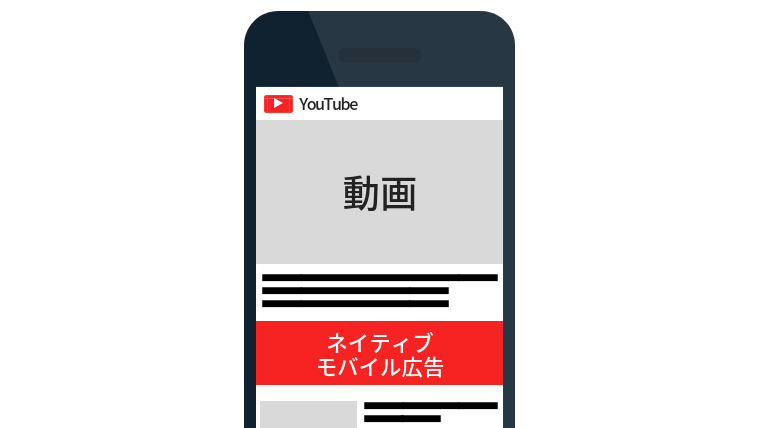 YouTubeネイティブモバイル広告