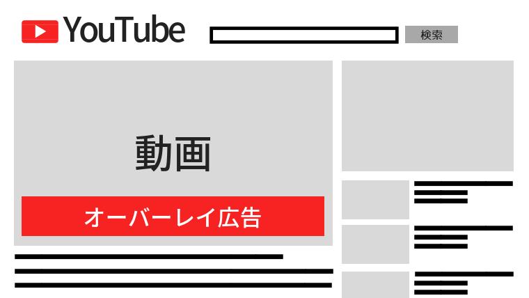 YouTubeオーバーレイ広告